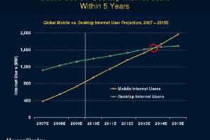 Siti web ottimizzati per il mobile: non averli vuol dire perdere clienti!