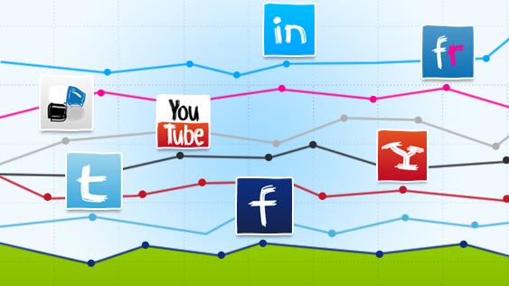 social-media-monitoraggio