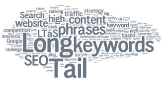 seo e keyword long-tail