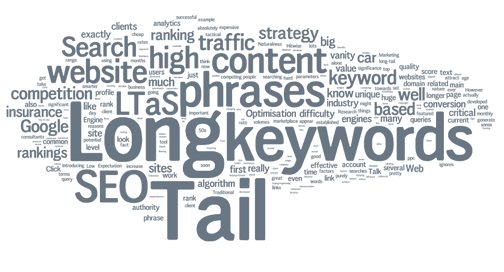 seo e keyword long-tail