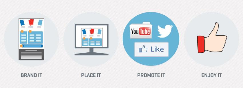 come promuovere un'infografica