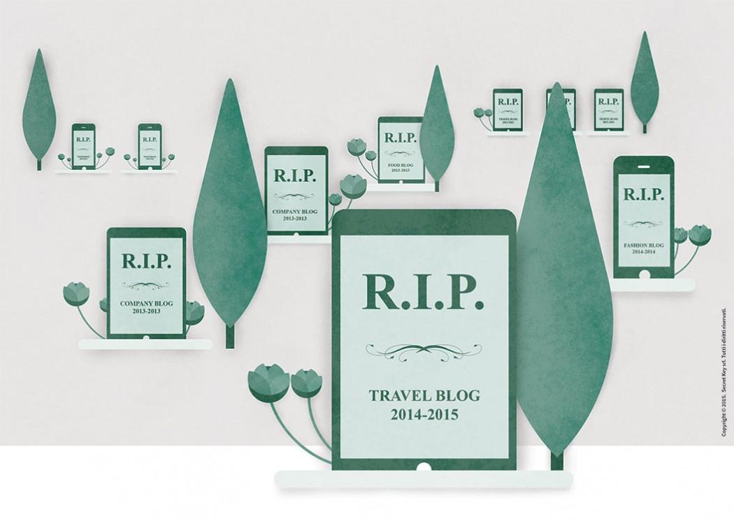 perché i blog muoiono?