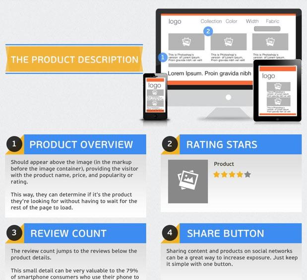 prodotti-ecommerce-responsive